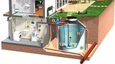 农村生活污水处理的五大方法